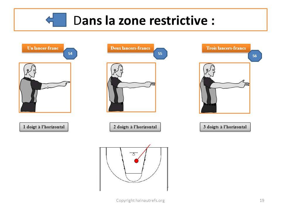 La signalisation de l'arbitre : Signalisation des arbitres (Administration des LF). Posté par hainautrefs le 10 mai 2010. Dernier paragraphe de la ges