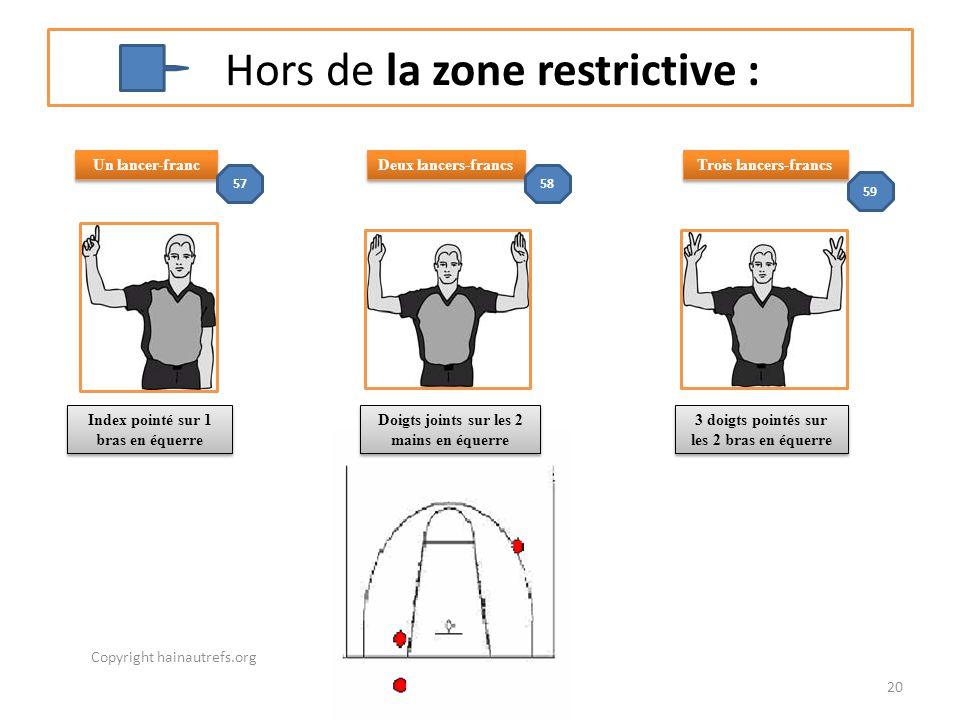 Dans la zone restrictive : 19Copyright hainautrefs.org Un lancer-franc 1 doigt à l'horizontal 54 Deux lancers-francs 2 doigts à l'horizontal 55 Trois