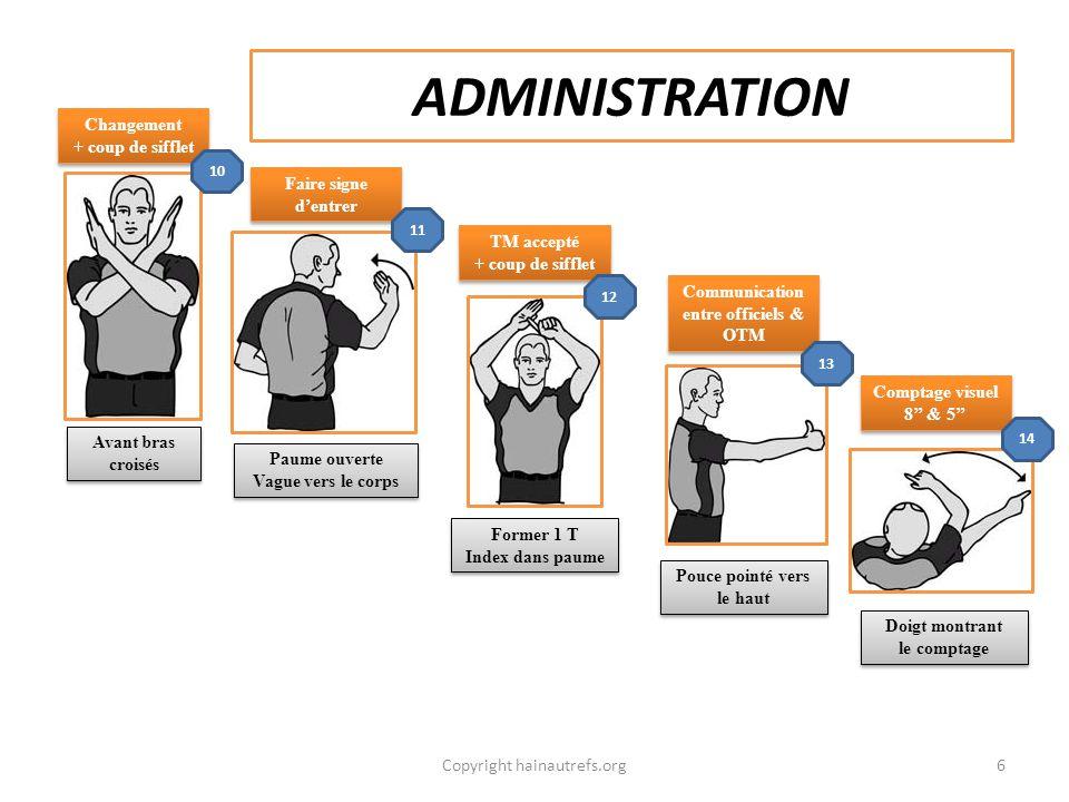 La signalisation de l'arbitre : Signalisation des arbitres (Administration). Posté par hainautrefs le 10 mai 2010 Troisième révision des signaux devan