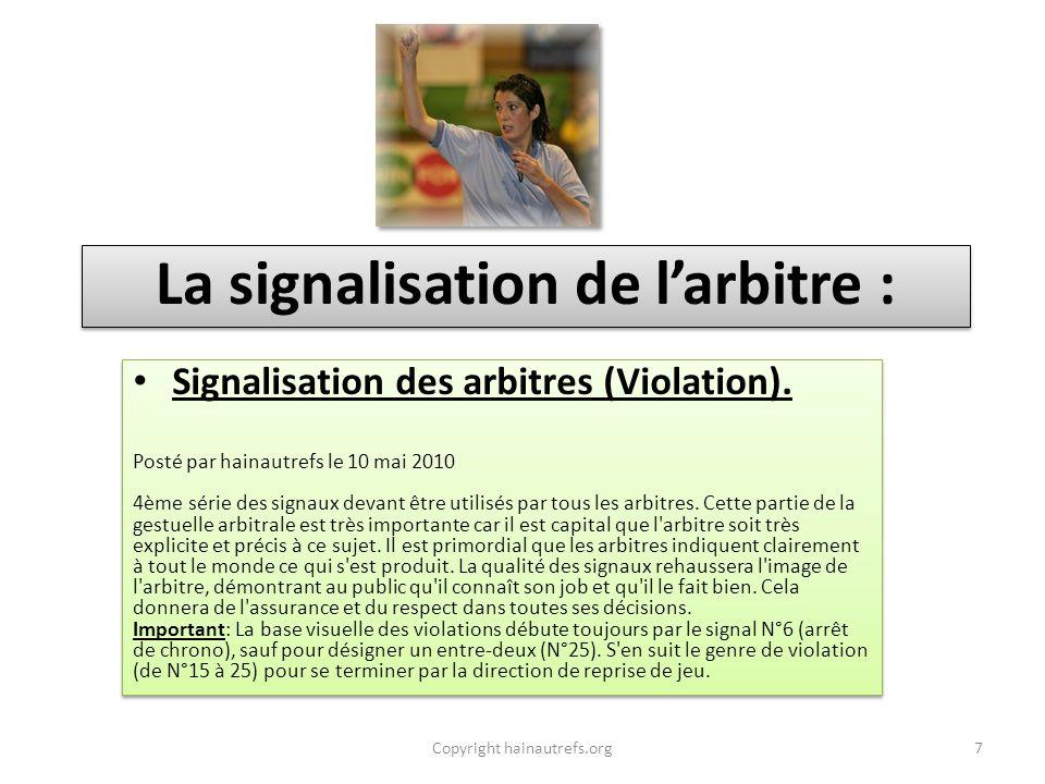 ADMINISTRATION 6Copyright hainautrefs.org Comptage visuel 8'' & 5'' Comptage visuel 8'' & 5'' Doigt montrant le comptage Doigt montrant le comptage Co