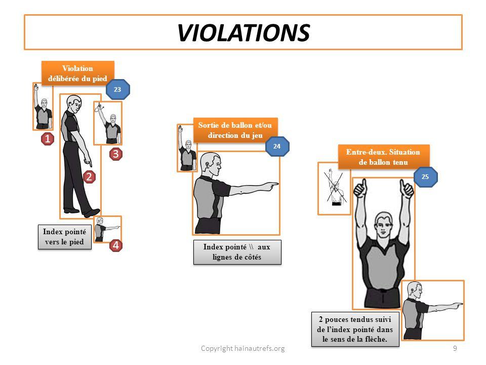 VIOLATIONS 8Copyright hainautrefs.org Rotation des poignets Marcher 15 Dribble irrégulier Double dribble Dribble irrégulier Double dribble 16 Battemen