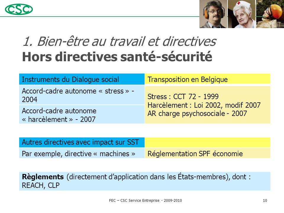 1. Bien-être au travail et directives Hors directives santé-sécurité Instruments du Dialogue social Transposition en Belgique Accord-cadre autonome «