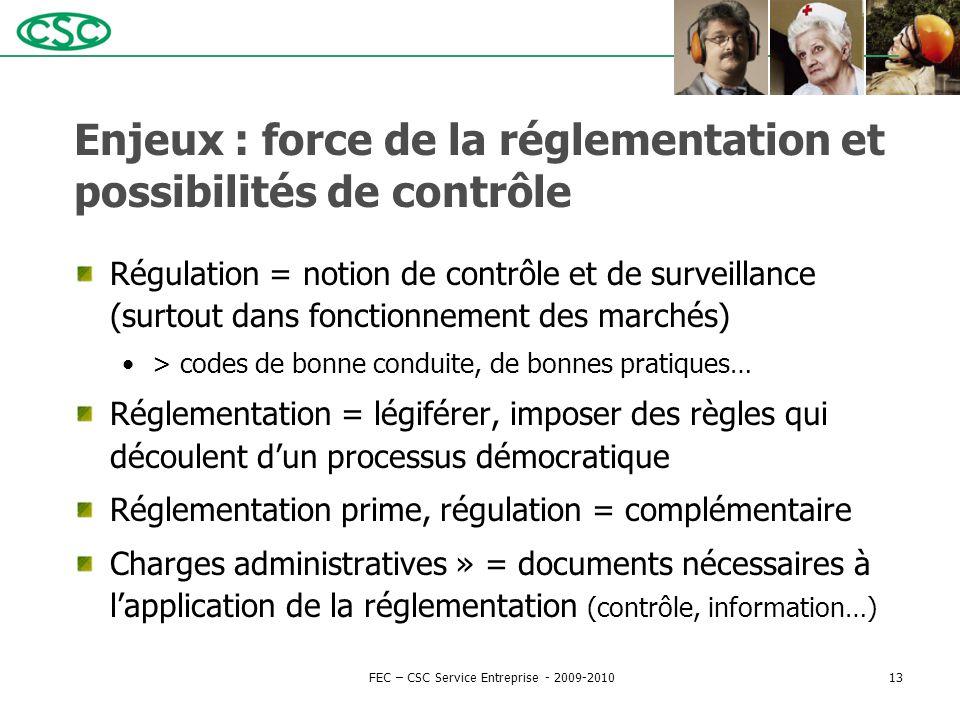 Enjeux : force de la réglementation et possibilités de contrôle Régulation = notion de contrôle et de surveillance (surtout dans fonctionnement des ma