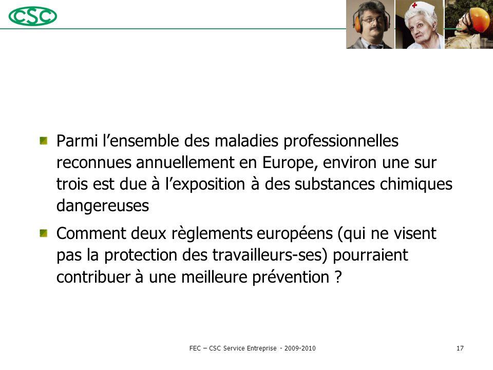 Parmi l'ensemble des maladies professionnelles reconnues annuellement en Europe, environ une sur trois est due à l'exposition à des substances chimiqu