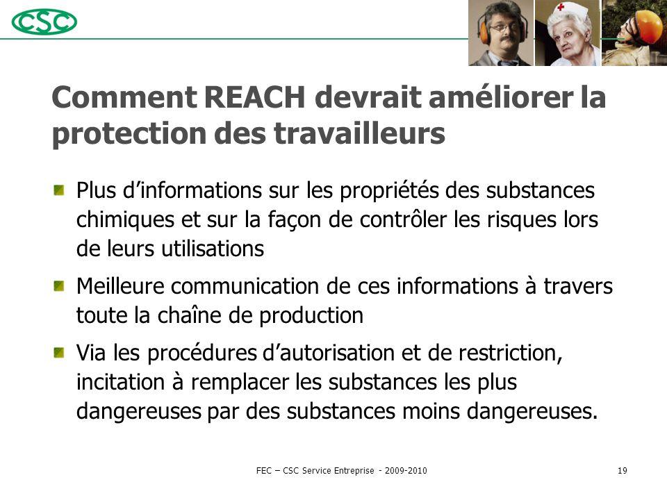 Comment REACH devrait améliorer la protection des travailleurs Plus d'informations sur les propriétés des substances chimiques et sur la façon de cont
