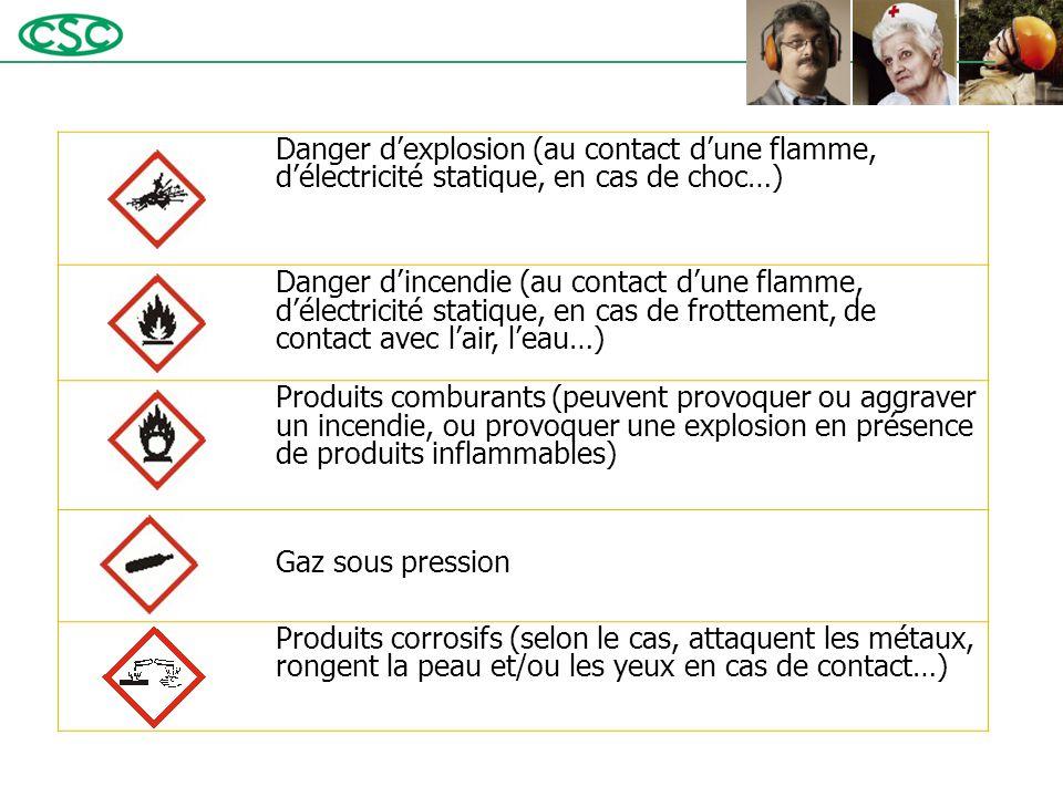 Danger d'explosion (au contact d'une flamme, d'électricité statique, en cas de choc…) Danger d'incendie (au contact d'une flamme, d'électricité statiq