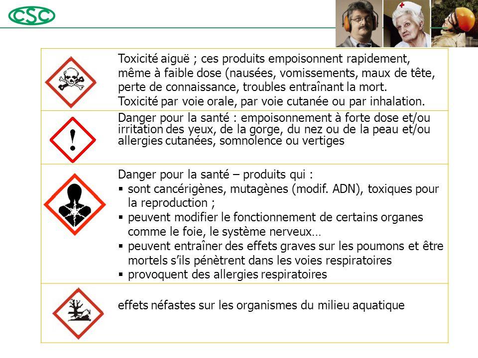Toxicité aiguë ; ces produits empoisonnent rapidement, même à faible dose (nausées, vomissements, maux de tête, perte de connaissance, troubles entraî