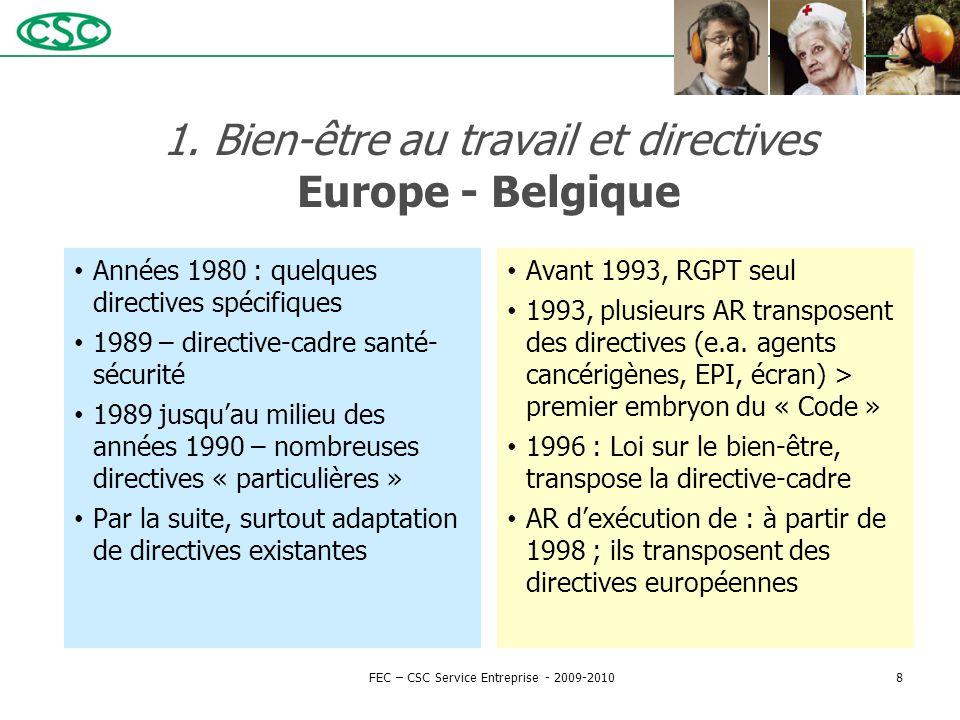 1. Bien-être au travail et directives Europe - Belgique Années 1980 : quelques directives spécifiques 1989 – directive-cadre santé- sécurité 1989 jusq