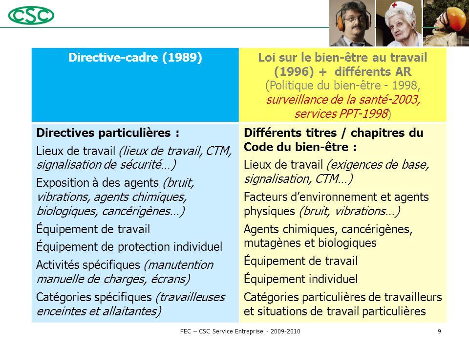 9 Directive-cadre (1989)Loi sur le bien-être au travail (1996) + différents AR (Politique du bien-être - 1998, surveillance de la santé-2003, services
