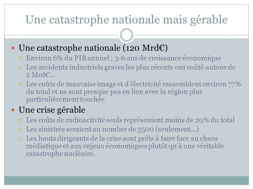 Une catastrophe nationale mais gérable Une catastrophe nationale (120 Mrd€)  Environ 6% du PIB annuel ; 3-6 ans de croissance économique  Les accide
