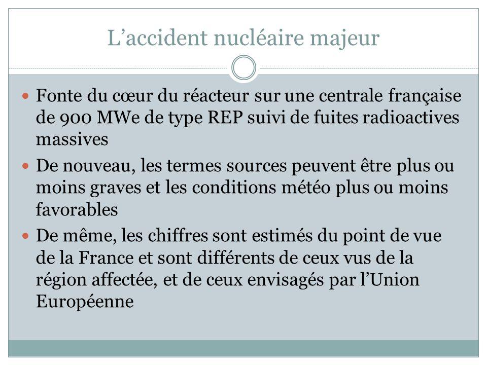 L'accident nucléaire majeur Fonte du cœur du réacteur sur une centrale française de 900 MWe de type REP suivi de fuites radioactives massives De nouve