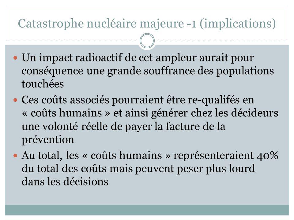 Catastrophe nucléaire majeure -1 (implications) Un impact radioactif de cet ampleur aurait pour conséquence une grande souffrance des populations touc