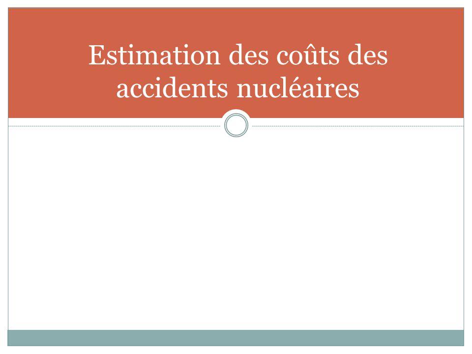 Coûts d'un accident nucléaire majeur représentatif en France Mrd€% Coûts sur site82% Coûts radioactifs hors site5313% Zones contaminées11026% Coûts liés à la production d'électricité9021% Coûts liés à la mauvaise image du nucléaire16639% Total (arrondi)430100%