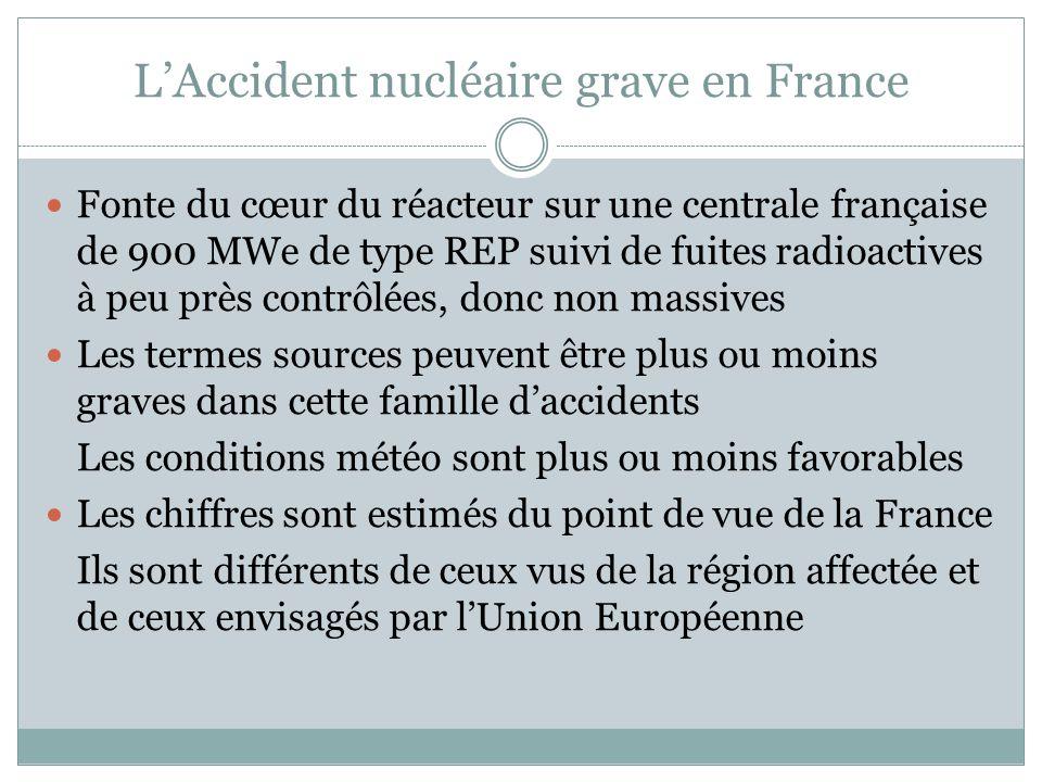 Fonte du cœur du réacteur sur une centrale française de 900 MWe de type REP suivi de fuites radioactives à peu près contrôlées, donc non massives Les termes sources peuvent être plus ou moins graves dans cette famille d'accidents Les conditions météo sont plus ou moins favorables Les chiffres sont estimés du point de vue de la France Ils sont différents de ceux vus de la région affectée et de ceux envisagés par l'Union Européenne