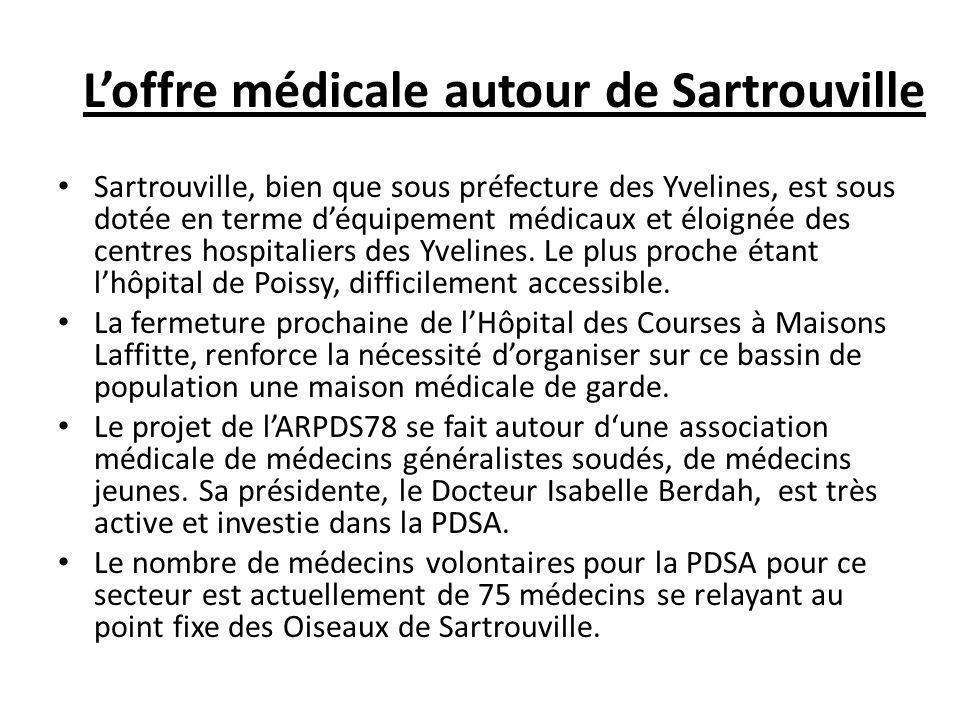 L'offre médicale autour de Sartrouville Sartrouville, bien que sous préfecture des Yvelines, est sous dotée en terme d'équipement médicaux et éloignée