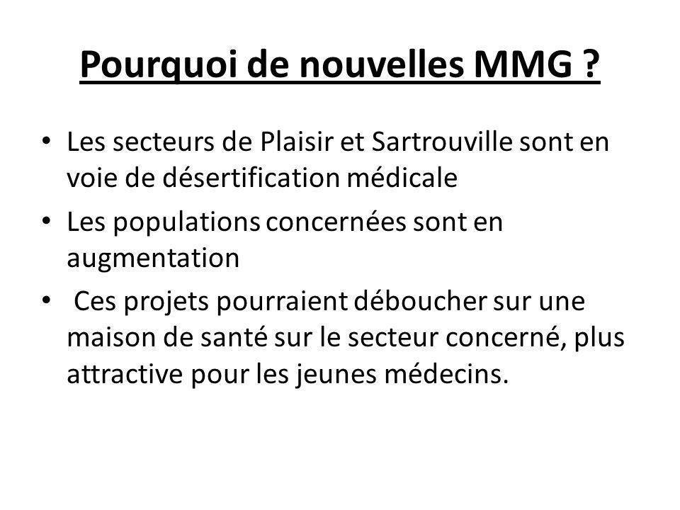 Pourquoi de nouvelles MMG ? Les secteurs de Plaisir et Sartrouville sont en voie de désertification médicale Les populations concernées sont en augmen