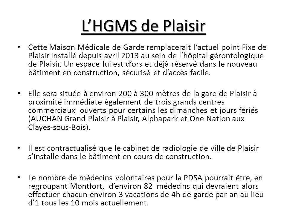 L'HGMS de Plaisir Cette Maison Médicale de Garde remplacerait l'actuel point Fixe de Plaisir installé depuis avril 2013 au sein de l'hôpital gérontolo
