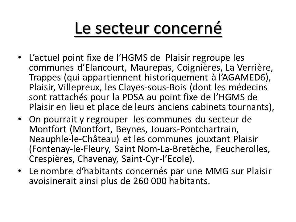 Le secteur concerné L'actuel point fixe de l'HGMS de Plaisir regroupe les communes d'Elancourt, Maurepas, Coignières, La Verrière, Trappes (qui appart