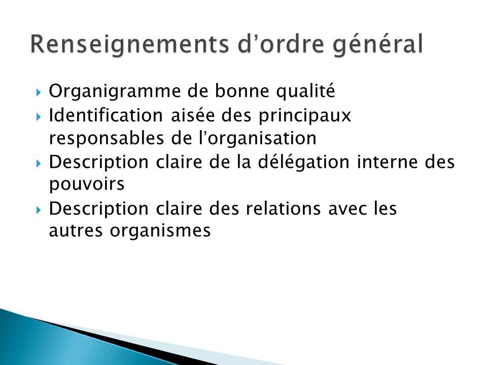  Organigramme de bonne qualité  Identification aisée des principaux responsables de l'organisation  Description claire de la délégation interne des pouvoirs  Description claire des relations avec les autres organismes