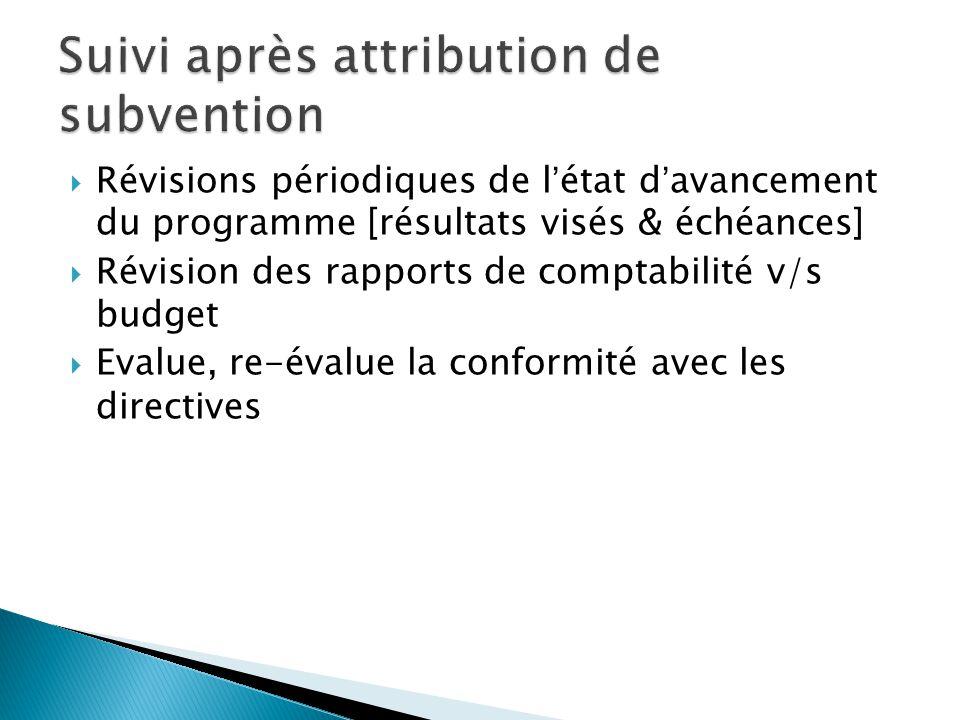  Révisions périodiques de l'état d'avancement du programme [résultats visés & échéances]  Révision des rapports de comptabilité v/s budget  Evalue, re-évalue la conformité avec les directives