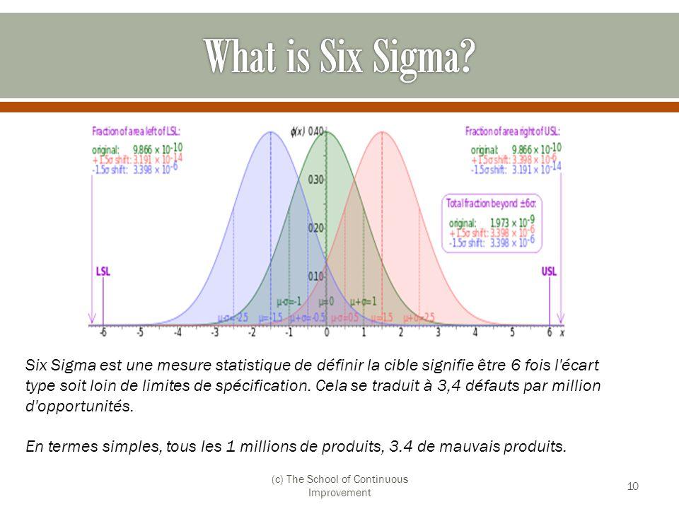 10 Six Sigma est une mesure statistique de définir la cible signifie être 6 fois l'écart type soit loin de limites de spécification. Cela se traduit à