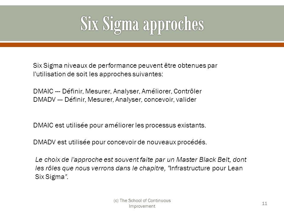 (c) The School of Continuous Improvement 11 Six Sigma niveaux de performance peuvent être obtenues par l'utilisation de soit les approches suivantes: