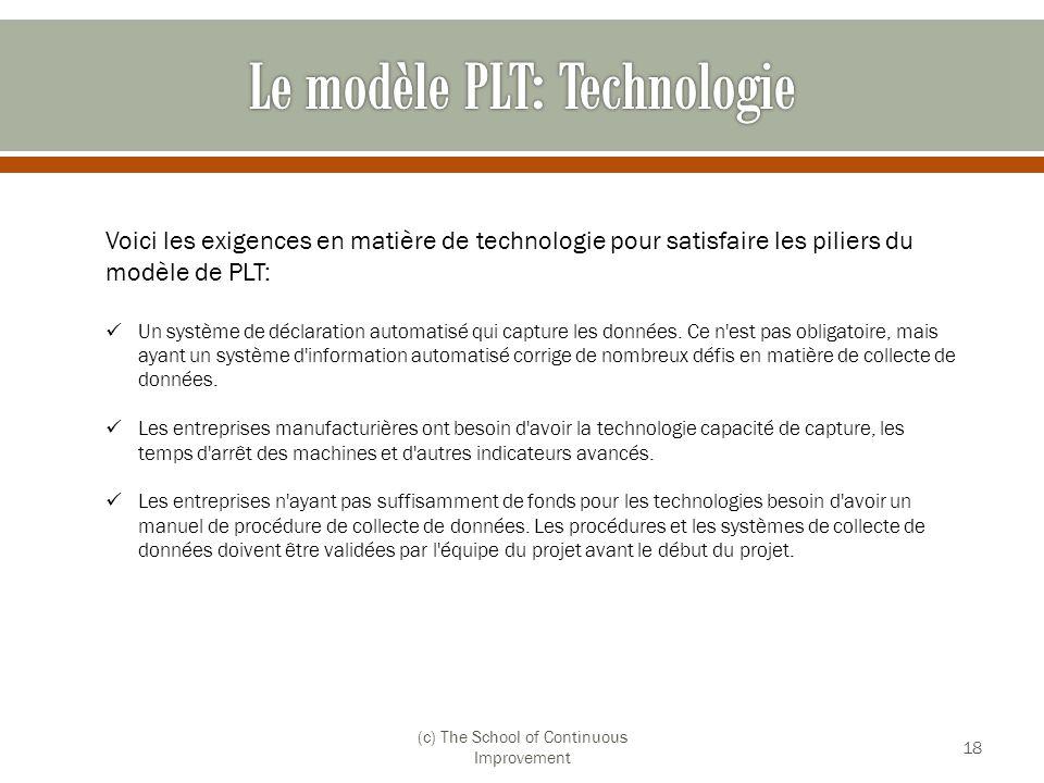 (c) The School of Continuous Improvement 18 Voici les exigences en matière de technologie pour satisfaire les piliers du modèle de PLT: Un système de