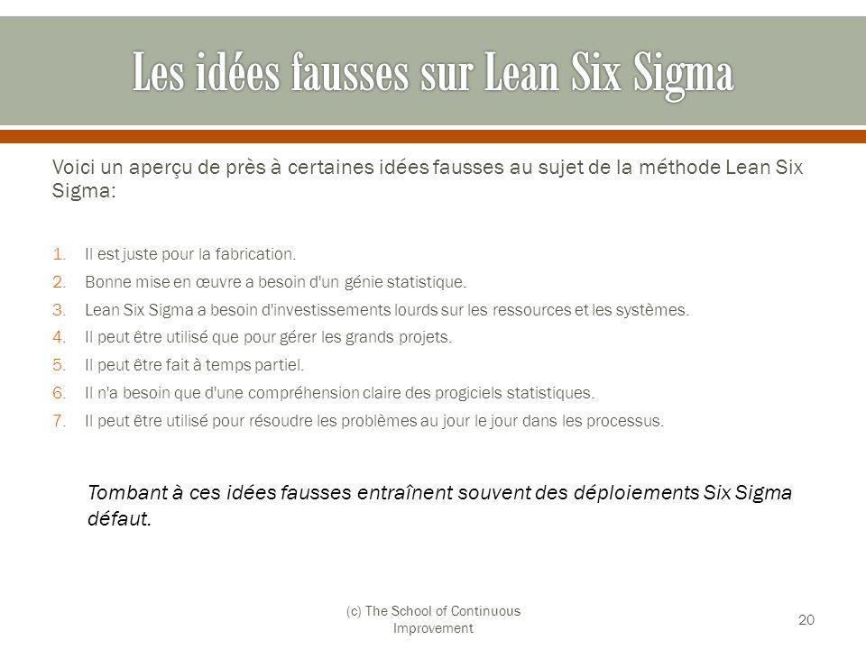Voici un aperçu de près à certaines idées fausses au sujet de la méthode Lean Six Sigma: 1.Il est juste pour la fabrication. 2.Bonne mise en œuvre a b