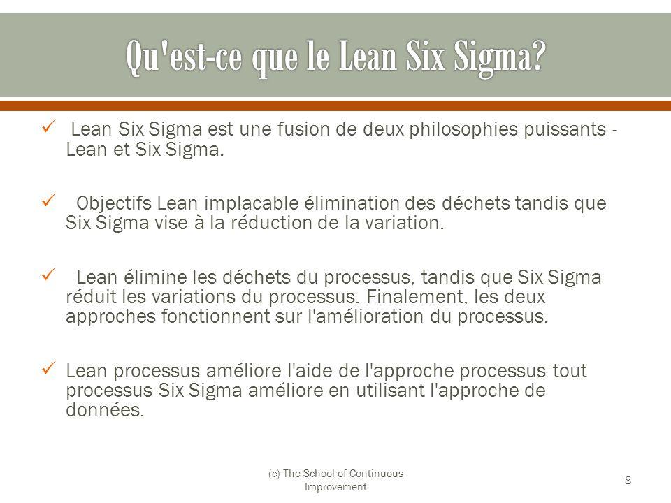 L application des principes du Lean est si simple qui s intègre très bien à diverses étapes au cours d une mise en œuvre Six Sigma.