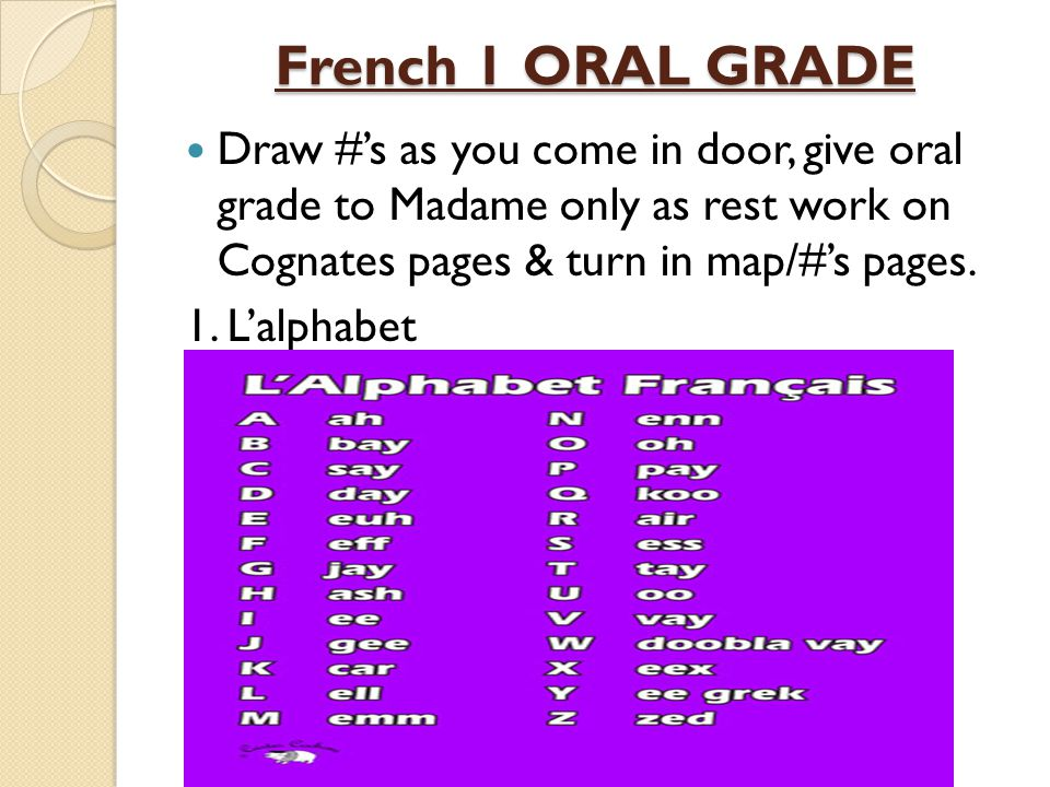 French 1 1. Late work in.