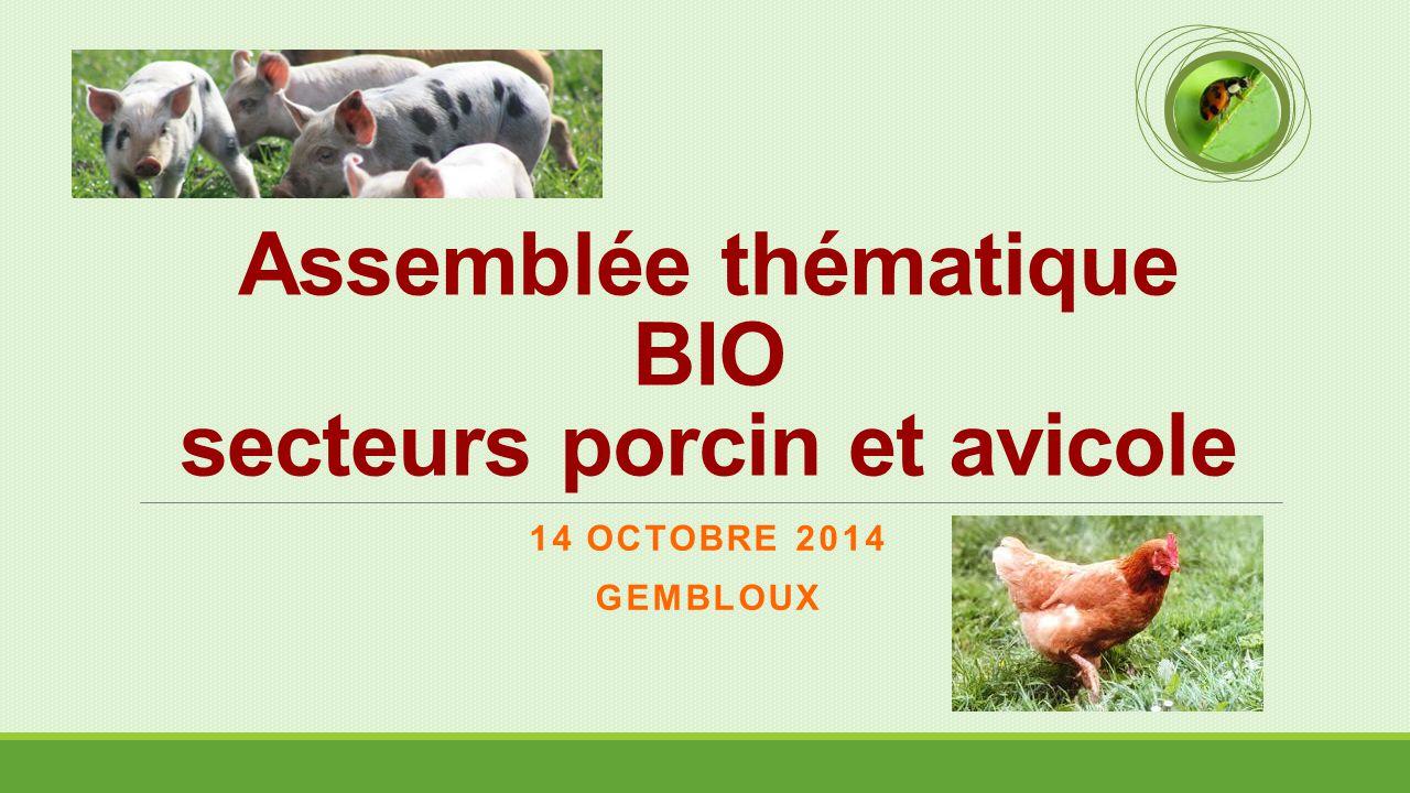 Assemblée thématique BIO secteurs porcin et avicole 14 OCTOBRE 2014 GEMBLOUX