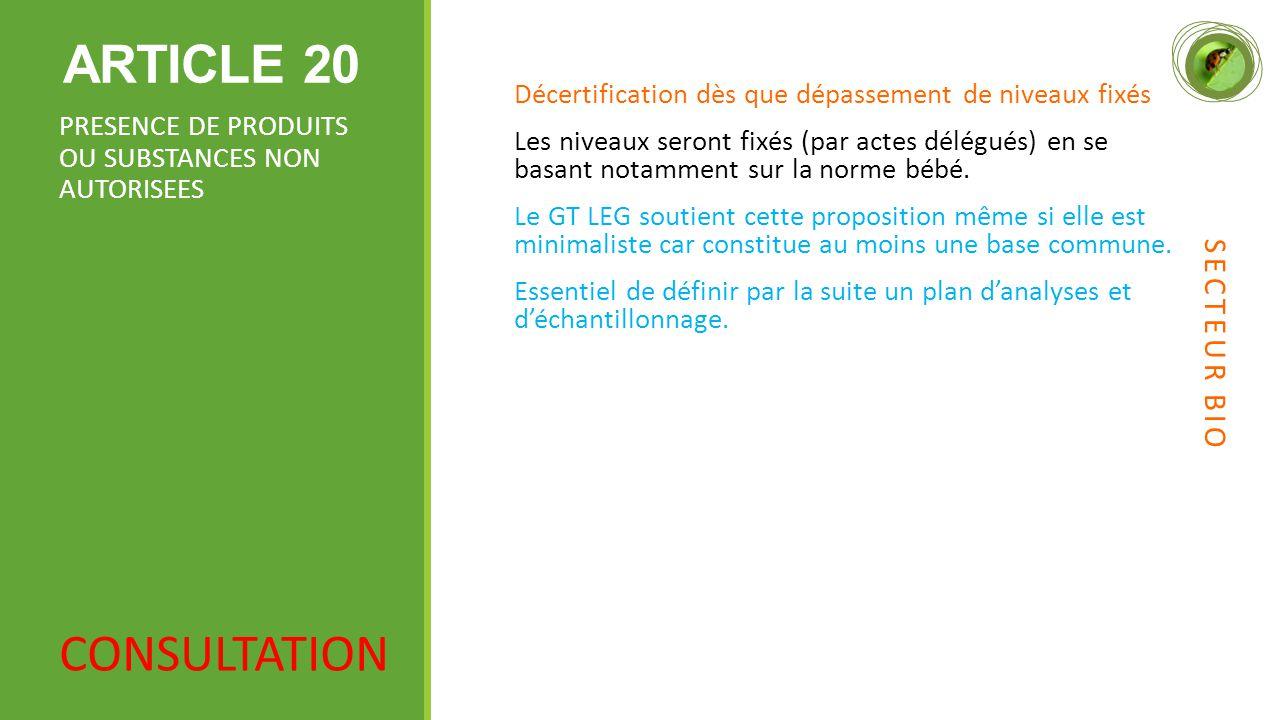 ARTICLE 20 Décertification dès que dépassement de niveaux fixés Les niveaux seront fixés (par actes délégués) en se basant notamment sur la norme bébé.