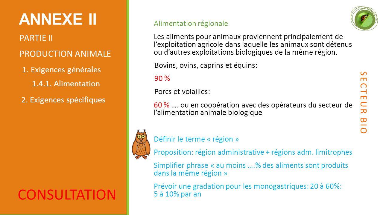 Alimentation régionale Les aliments pour animaux proviennent principalement de l'exploitation agricole dans laquelle les animaux sont détenus ou d'autres exploitations biologiques de la même région.