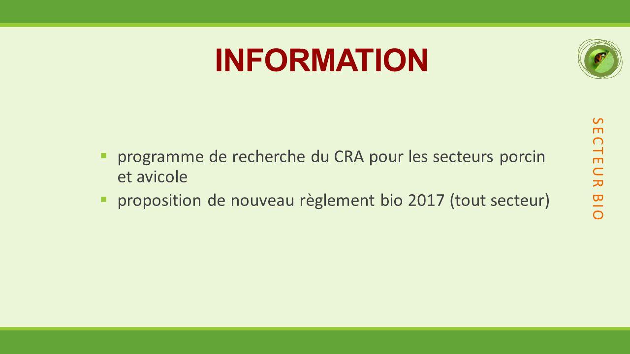 INFORMATION SECTEUR BIO  programme de recherche du CRA pour les secteurs porcin et avicole  proposition de nouveau règlement bio 2017 (tout secteur)
