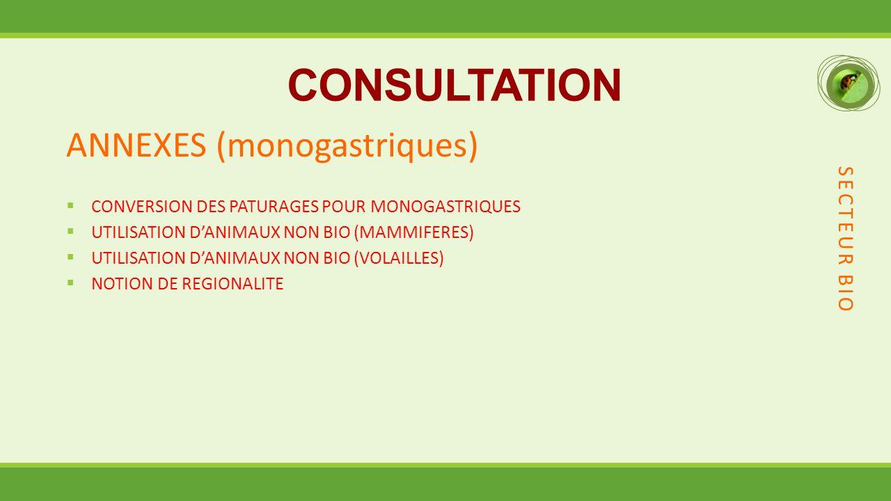 CONSULTATION ANNEXES (monogastriques)  CONVERSION DES PATURAGES POUR MONOGASTRIQUES  UTILISATION D'ANIMAUX NON BIO (MAMMIFERES)  UTILISATION D'ANIMAUX NON BIO (VOLAILLES)  NOTION DE REGIONALITE SECTEUR BIO