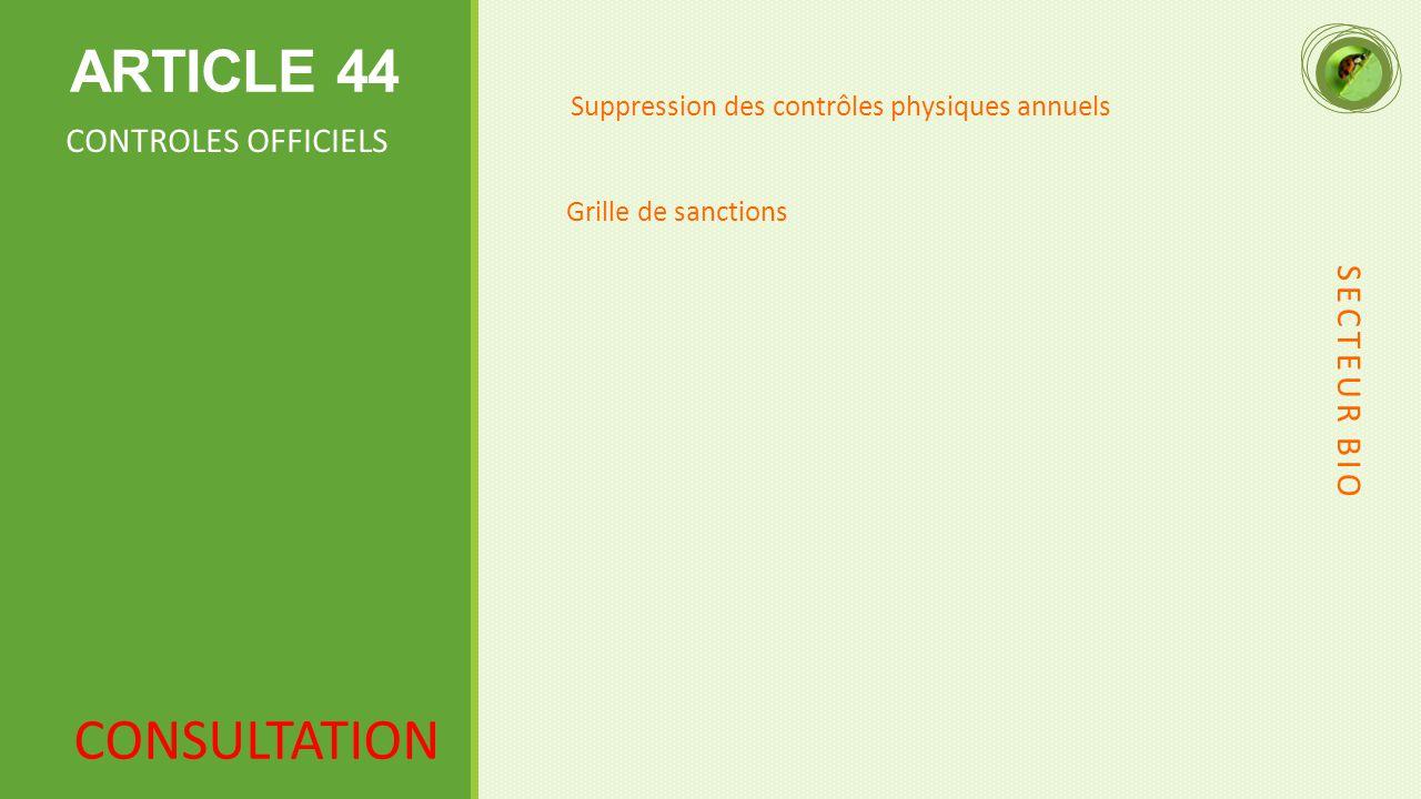 ARTICLE 44 Suppression des contrôles physiques annuels Grille de sanctions CONTROLES OFFICIELS SECTEUR BIO CONSULTATION