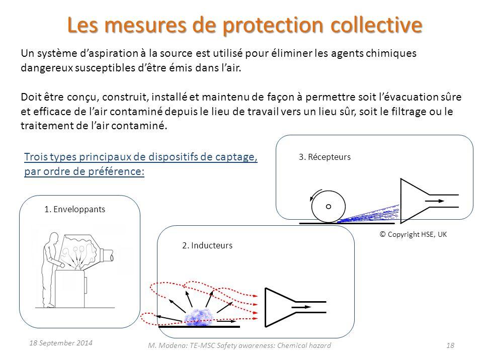 Trois types principaux de dispositifs de captage, par ordre de préférence: Les mesures de protection collective 2. Inducteurs 1. Enveloppants 3. Récep