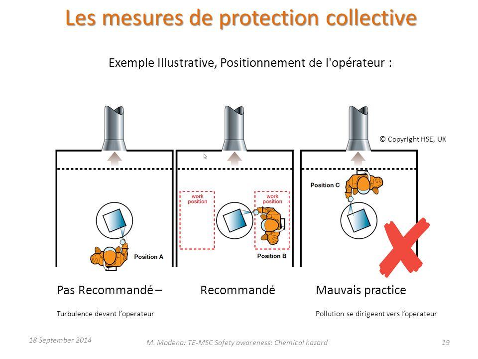 Exemple Illustrative, Positionnement de l'opérateur : RecommandéMauvais practice Pollution se dirigeant vers l'operateur Pas Recommandé – Turbulence d