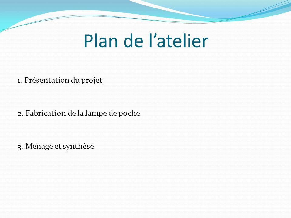 Plan de l'atelier 1. Présentation du projet 2. Fabrication de la lampe de poche 3.