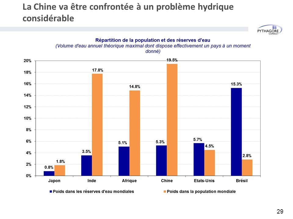 La Chine va être confrontée à un problème hydrique considérable 29