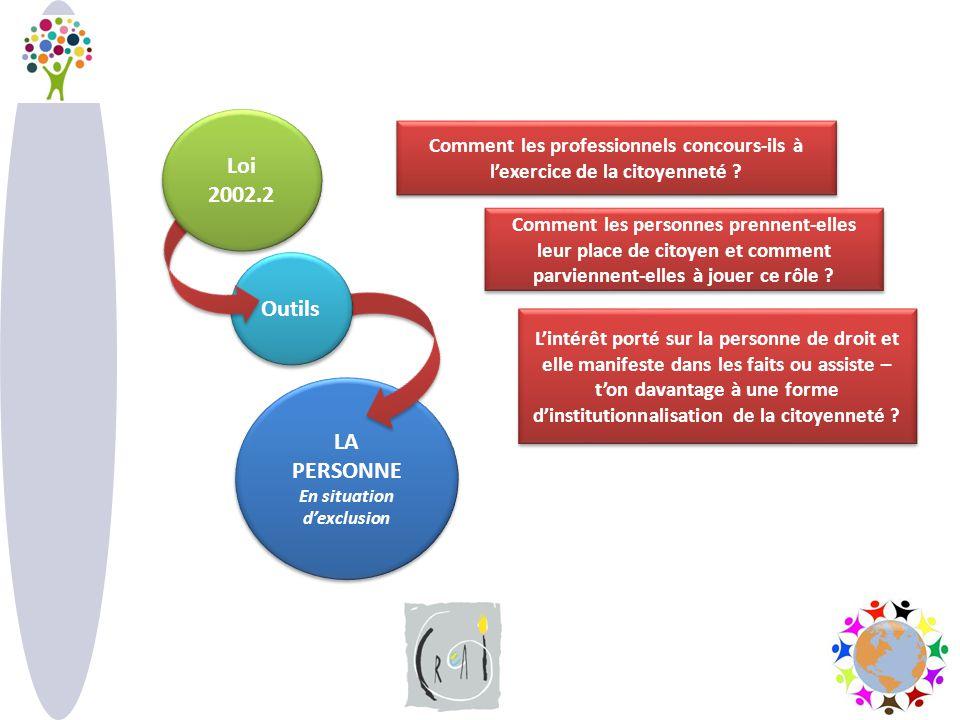 Compensation Principe de rentabilité Règle généralisée où il faut endosser le processus d'accompagnement et d'expression