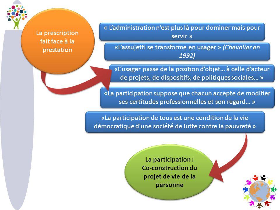 La participation : Co-construction du projet de vie de la personne «La participation suppose que chacun accepte de modifier ses certitudes professionn