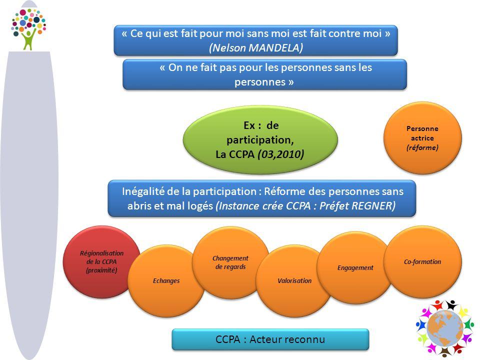 Ex : de participation, La CCPA (03,2010) Ex : de participation, La CCPA (03,2010) Inégalité de la participation : Réforme des personnes sans abris et mal logés (Instance crée CCPA : Préfet REGNER) « Ce qui est fait pour moi sans moi est fait contre moi » (Nelson MANDELA) « On ne fait pas pour les personnes sans les personnes » Personne actrice (réforme) Régionalisation de la CCPA (proximité) Régionalisation de la CCPA (proximité) Echanges Changement de regards Valorisation Engagement Co-formation CCPA : Acteur reconnu