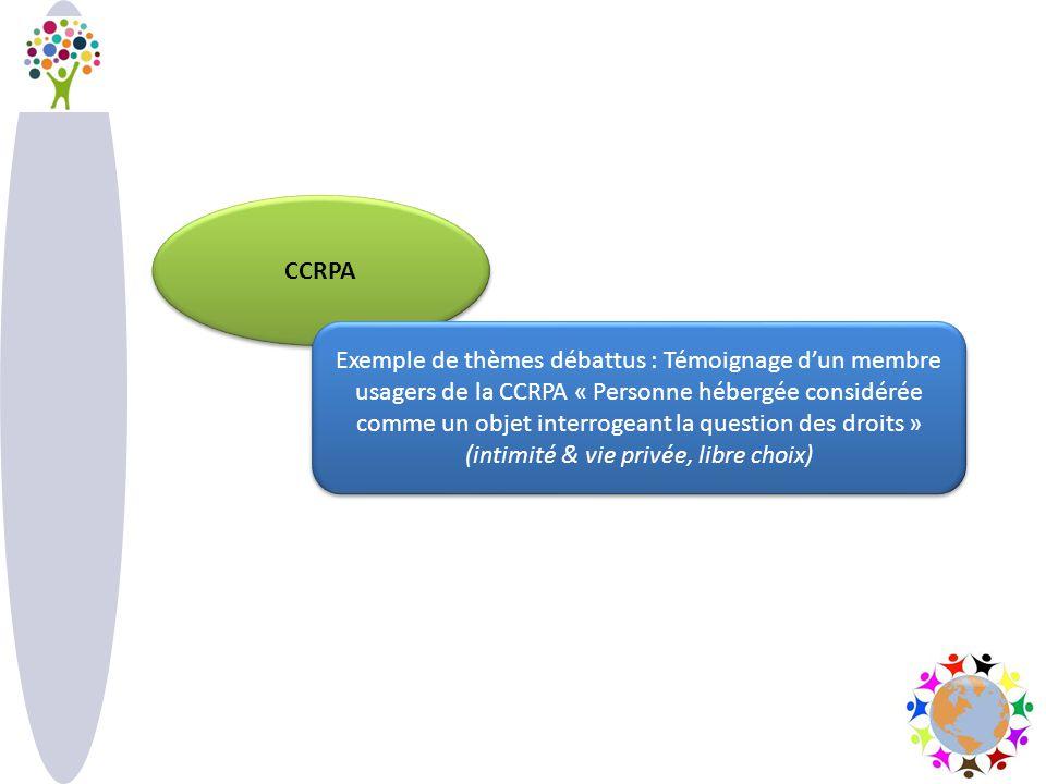 CCRPA Exemple de thèmes débattus : Témoignage d'un membre usagers de la CCRPA « Personne hébergée considérée comme un objet interrogeant la question d