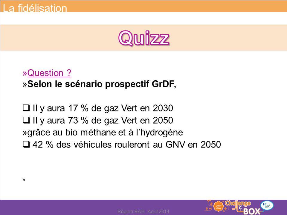»Question ? »Selon le scénario prospectif GrDF,  Il y aura 17 % de gaz Vert en 2030  Il y aura 73 % de gaz Vert en 2050 »grâce au bio méthane et à l