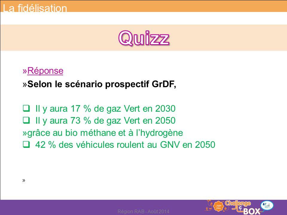 »Réponse »Selon le scénario prospectif GrDF,  Il y aura 17 % de gaz Vert en 2030  Il y aura 73 % de gaz Vert en 2050 »grâce au bio méthane et à l'hy