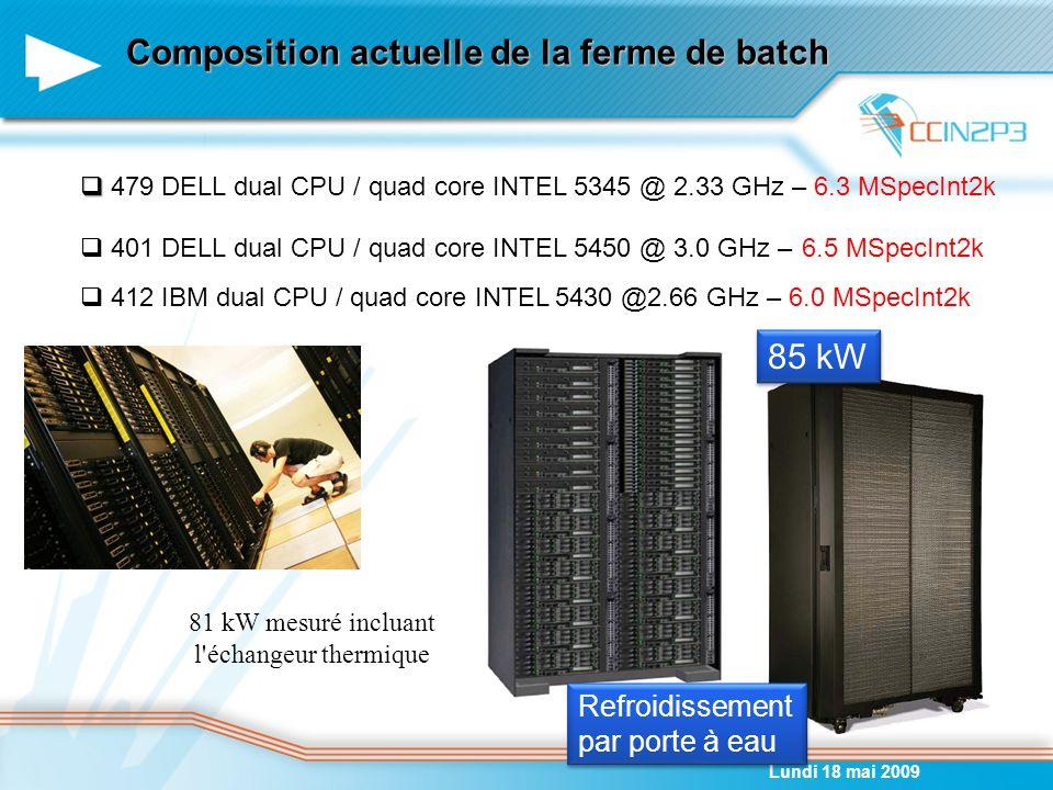Composition actuelle de la ferme de batch Lundi 18 mai 2009   479 DELL dual CPU / quad core INTEL 5345 @ 2.33 GHz – 6.3 MSpecInt2k  401 DELL dual CPU / quad core INTEL 5450 @ 3.0 GHz – 6.5 MSpecInt2k  412 IBM dual CPU / quad core INTEL 5430 @2.66 GHz – 6.0 MSpecInt2k 85 kW Refroidissement par porte à eau 81 kW mesuré incluant l échangeur thermique