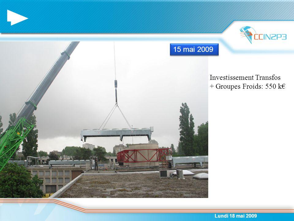 Lundi 18 mai 2009 15 mai 2009 Investissement Transfos + Groupes Froids: 550 k€