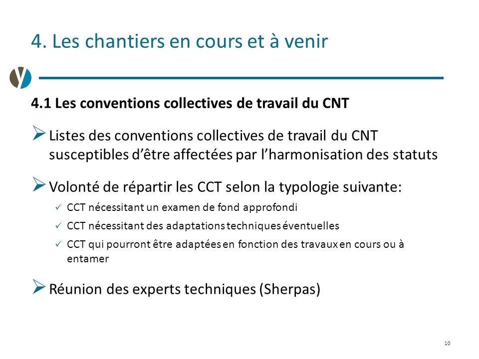 10 4. Les chantiers en cours et à venir 4.1 Les conventions collectives de travail du CNT  Listes des conventions collectives de travail du CNT susce