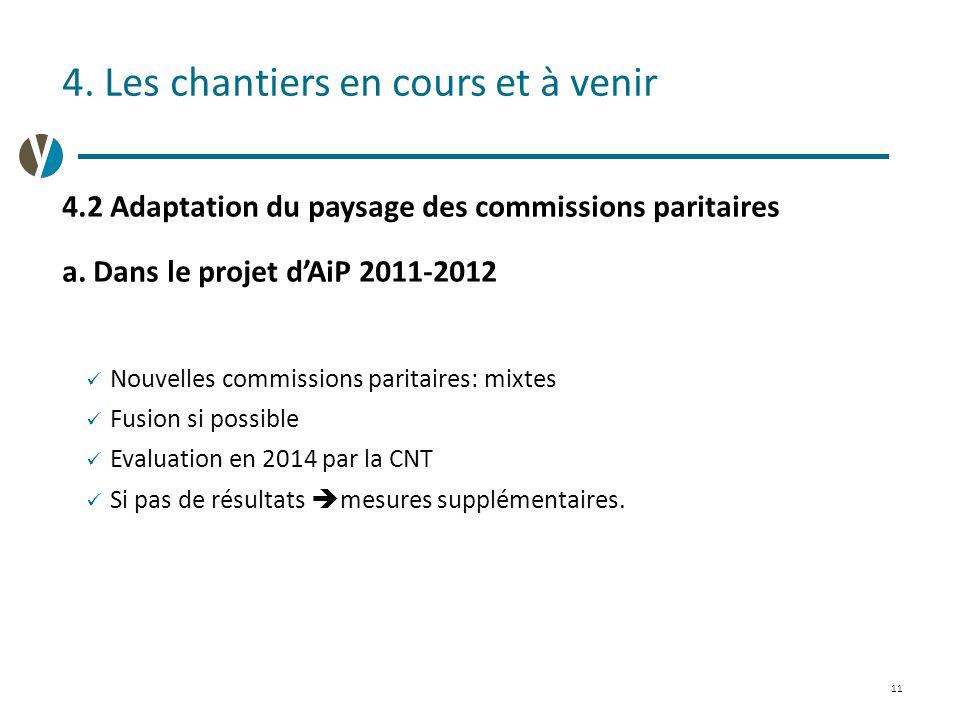 11 4. Les chantiers en cours et à venir 4.2 Adaptation du paysage des commissions paritaires a. Dans le projet d'AiP 2011-2012 Nouvelles commissions p